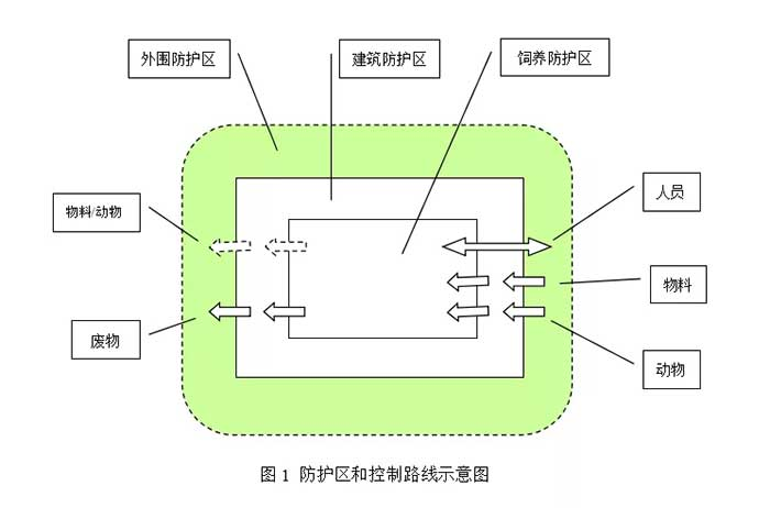 动物实验室设计方案_广州康合实验设备有限公司